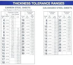 Steel Gauge Thickness Chart 16 Gauge Steel Sheet Thickness Gauge Aluminum Sheet Metal