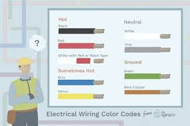 electrical wiring color coding system wiring color coding standards at Wiring Color Coding