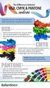 Colors Rgb Cmyk Rgb Pantone For Print Marketing Ballantine