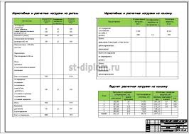 Анализ и разработка инвестиционных мероприятий по повышению  8 Техническаяэкспертиза надежности строительных конструкций