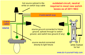 wiring diagrams for household light switches do it yourself help com switch loop wiring diagram