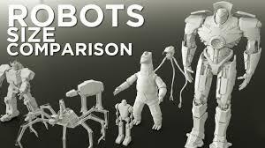 Robots Size Comparison Movies