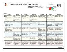 Indian Vegetarian Food Calories Chart 61 Ageless 1200 Calories Indian Diet Chart