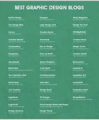 Top Design Blogs 2018 Web Designs Inspiration Best Web Design Blogs For