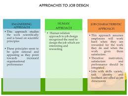 Principles Of Job Design Ppt Ch 3 Job Design Job Analysis Powerpoint