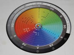 Goldwell Underlying Pigment Chart Colour Wheel Back2myroots