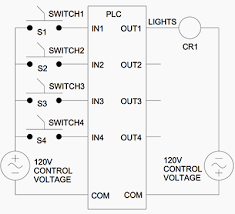 simple plc program for lighting control system eep plc wiring diagram for example problem