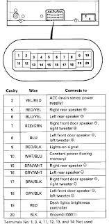 wiring diagram honda civic stereo wiring diagram on civic wiring 2004 honda civic stereo wiring diagram wiring diagram honda civic civic radio wiring diagram stereo wiring wiring diagram schemes honda civic 2006
