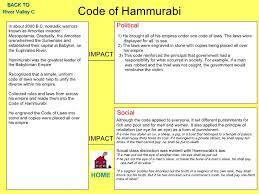 hammurabi s code essay write my paper fresh essays custom  the avalon project code of hammurabi