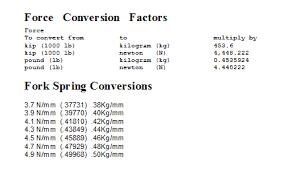 Wp Spring Chart Ohlins Pro Pilot Ohlins Suspension Ohlins Wholesale And