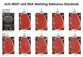 Meat Marbling Chart Aus Meat And Msa Marbling Reference Standards Meat Beer