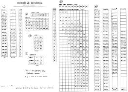 Din Chart For Tyrolia Bindings Extraordinary Din Chart For Marker Ski Bindings Marker Baron