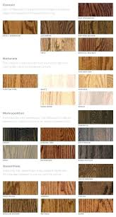 General Finishes Dye Stain Reviews Micrograce Co