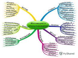 Презентация на тему Цель дипломной работы раскрытие сущности  9 Управляющий разрабатывает концепцию