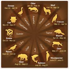 Like Western Astrology The Native American Astrology Also