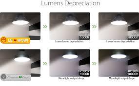 led high bay lighting fixture advanced heatsink design 185w warehouse lighting no glare 400w hps bulb lumens depreciation