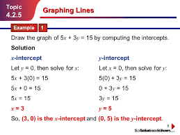 graphing lines example 1 draw the graph of 5x