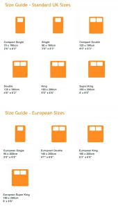 mattress sizes double. European Mattress Sizes Photo 1 Of 8 Creative Double Size Bed Are Confusing . H