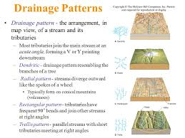 Drainage Patterns Enchanting Streams And Floods Physical Geology Chapter Ppt Video Online Download