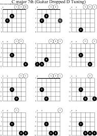 Major 7 Chords Guitar Chart Guitar C Major Chord Learn Cm Chords Office Center Info