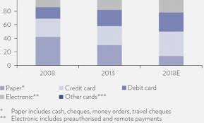 Credit Card Payment Plan Credit Card Payoff Plan Credit Guide And Reviews Credit Card