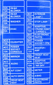 1994 nissan altima fuse box diagram on 1994 images free download 2003 Altima Fuse Box Diagram 1994 nissan altima fuse box diagram 1 97 nissan altima fuse panel diagram 2003 nissan altima fuse box diagram 2003 nissan altima fuse box diagram