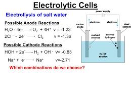 61 electrolytic
