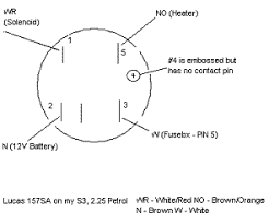 wiring diagram land rover series 2a wiring image land rover series 3 petrol wiring diagram land auto wiring on wiring diagram land rover series