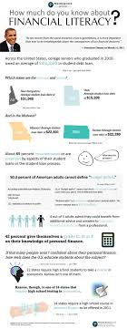 best junior achievement ideas enterprise  how much do you know about financial literacy infographic