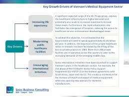 Medical Equipment Life Expectancy Chart Overview Of Vietnam Healthcare And Medical Device Market