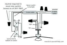 lamp wiring diagram how ford figo fog lamp wiring diagram avarida com lamp wiring diagram two sockets at Lamp Wiring Diagram
