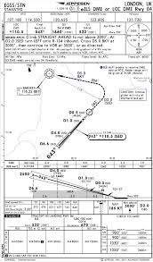 Jeppesen Climb Gradient Chart Missed Approach