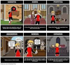 shakespeare hamlet tragic hero storyboard comic create your own  the tragedy of romeo and juliet tragic hero romeo tragic hero use