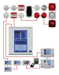 etfaeiran com automatic alarm & fire fighting systems zeta difference between conventional and addressable fire alarm system pdf at Addressable Fire Alarm System Diagrams