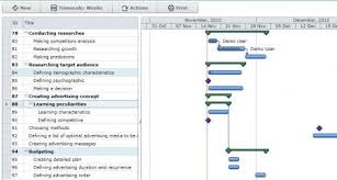 Virtosoftware Released Virto Gantt Chart View A New
