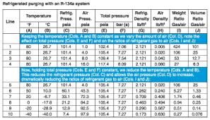 Tractor Refrigerant Capacity Chart 18 Genuine Truck Refrigerant Capacity