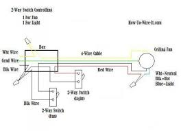 wire a ceiling fan wiring diagram wiring diagram for ceiling fan light kit