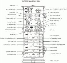 96 ford taurus fuse diagram 96 automotive wiring diagrams 2003 ford taurus radio fuse at 03 Taurus Fuse Diagram