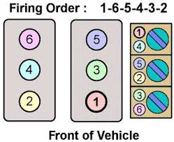 firing order for pontiac bonneville l fixya zeevert 58 jpg