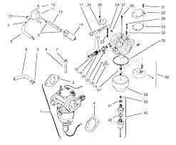 toro 267 h wiring diagram modern design of wiring diagram • toro parts 267 h lawn and garden tractor rh toro com toro zero turn wiring diagram toro riding mower wiring diagrams