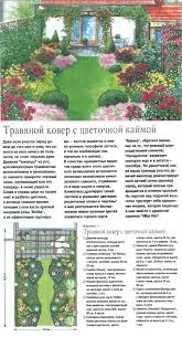 Small Picture 1529 best Garden Design Ideas images on Pinterest Garden ideas