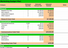 Marketing Budget Template Gorgeous How To Make A Budget Plan Template Lorgprintmakers