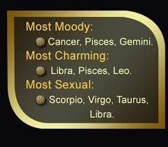 Libra Relationship Compatibility Chart Do Zodiac Signs Truly Affect Relationship Compatibility
