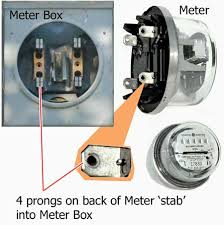house power meter box wiring house automotive wiring diagram how to install electric meter on 240 volt water heater on house power meter box wiring