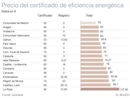 Rehabilitación Energética De Fachada Hasta Un 50 De Ahorro Según Certificado Energetico La Rioja