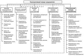 Реферат Отчет по производственной практике в ООО Универсал  Реферат Отчет по производственной практике в ООО Универсал ru
