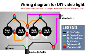 diy wiring diy image wiring diagram wiring diy wiring image wiring diagram on diy wiring