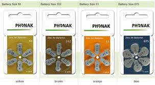Hearing Aid Battery Sizes Chart Maintenance For Your Hearing Aid Battery Phonak