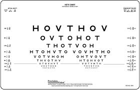 Hotv Chart Full Form Hotv Horizontal Translucent Chart