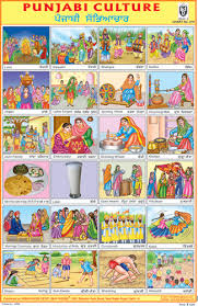 Punjabi Chart Punjabi Culture Charts Punjabi Culture Punjab Culture
